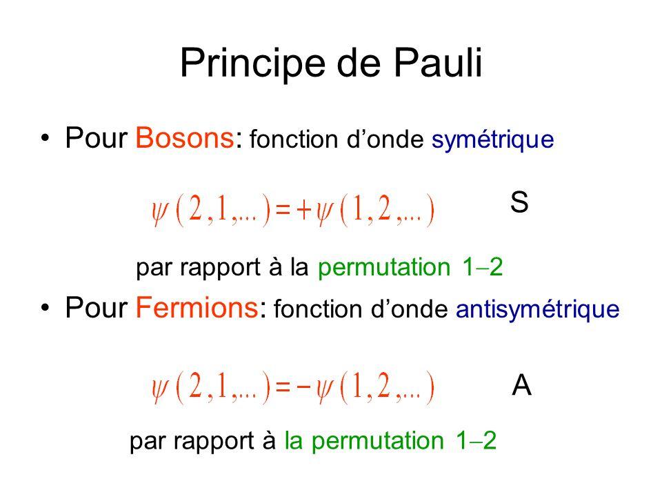 Principe de Pauli Pour Bosons: fonction donde symétrique par rapport à la permutation 1 2 Pour Fermions: fonction donde antisymétrique S A par rapport