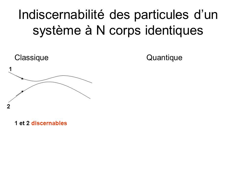 Indiscernabilité des particules dun système à N corps identiques ClassiqueQuantique 1 2 1 et 2 discernables