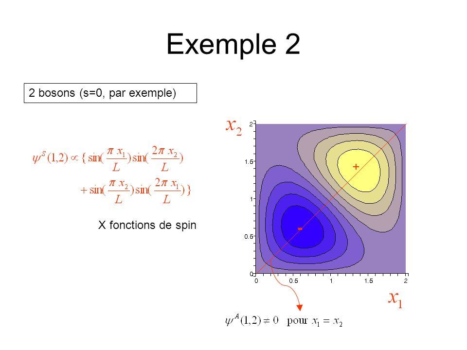 Exemple 2 2 bosons (s=0, par exemple) X fonctions de spin + -