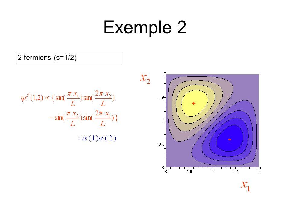 Exemple 2 2 fermions (s=1/2) - +