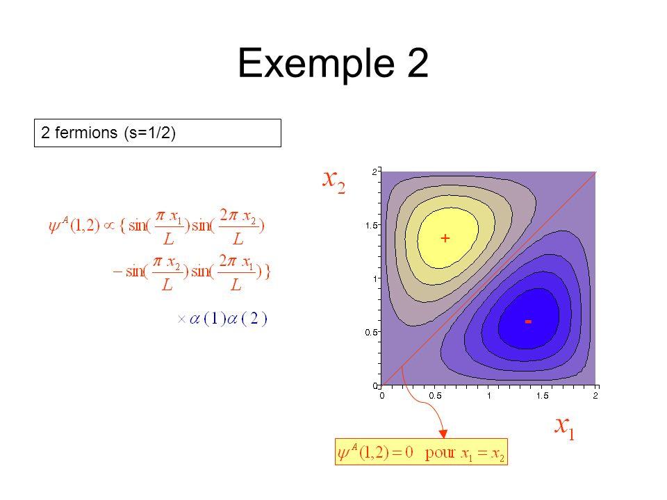 Exemple 2 2 fermions (s=1/2) + -