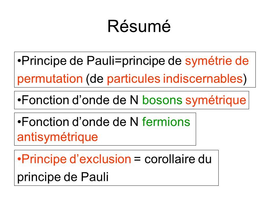 Principe de Pauli=principe de symétrie de permutation (de particules indiscernables) Fonction donde de N bosons symétrique Fonction donde de N fermions antisymétrique Principe dexclusion = corollaire du principe de Pauli Résumé