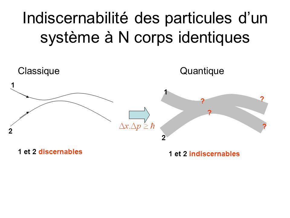 Indiscernabilité des particules dun système à N corps identiques ClassiqueQuantique 1 2 1 et 2 discernables 1 2 .