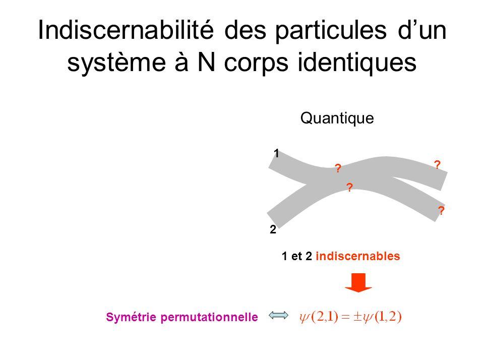 Indiscernabilité des particules dun système à N corps identiques Quantique 1 2 ? ? ? ? 1 et 2 indiscernables Symétrie permutationnelle
