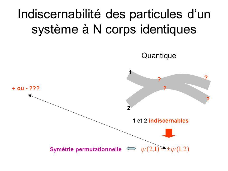 Indiscernabilité des particules dun système à N corps identiques Quantique 1 2 ? ? ? ? 1 et 2 indiscernables Symétrie permutationnelle + ou - ???