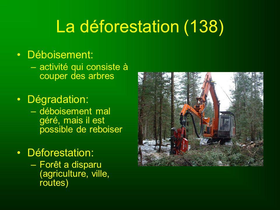 La déforestation (138) Déboisement: –activité qui consiste à couper des arbres Dégradation: –déboisement mal géré, mais il est possible de reboiser Dé