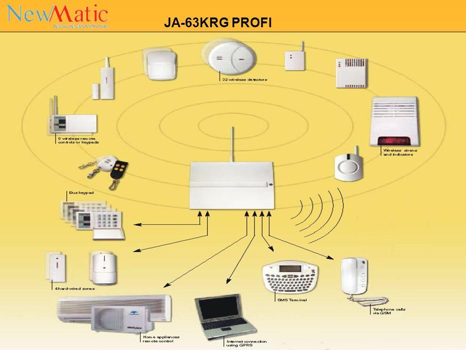 Principe Un système d'alarme est composé de détecteurs d'une centrale d'alarme,dune sirène et d'une partie commande A présent, pour protéger notre foy
