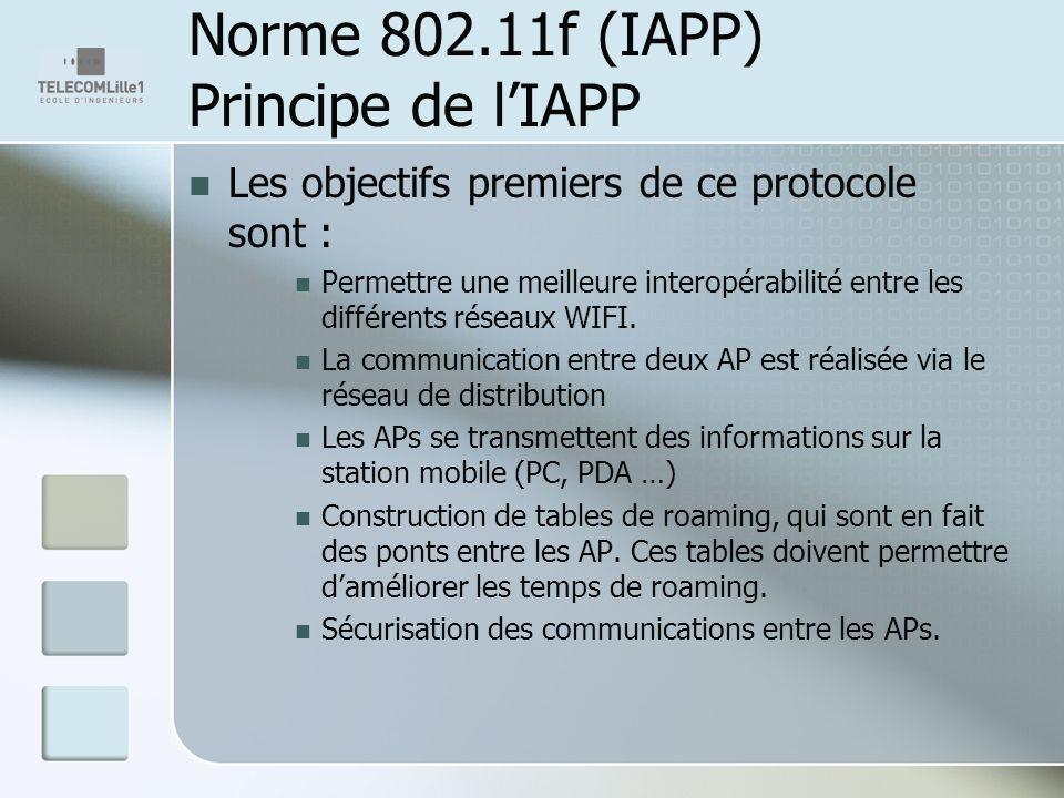 Norme 802.11f (IAPP) Principe de lIAPP Les objectifs premiers de ce protocole sont : Permettre une meilleure interopérabilité entre les différents réseaux WIFI.