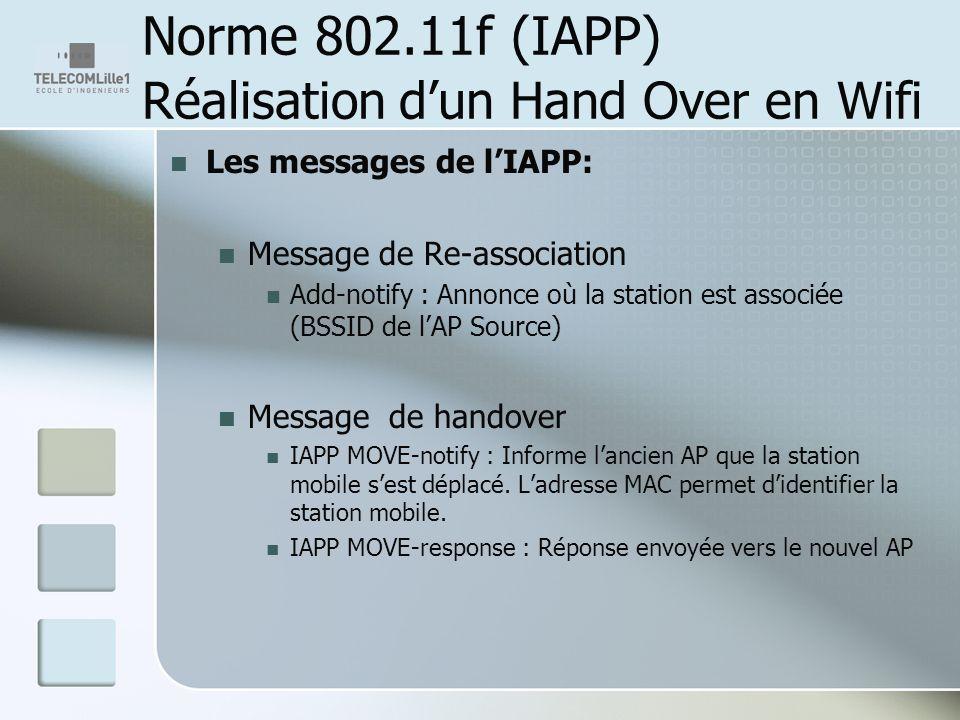 Norme 802.11f (IAPP) Réalisation dun Hand Over en Wifi Les messages de lIAPP: Message de Re-association Add-notify : Annonce où la station est associée (BSSID de lAP Source) Message de handover IAPP MOVE-notify : Informe lancien AP que la station mobile sest déplacé.