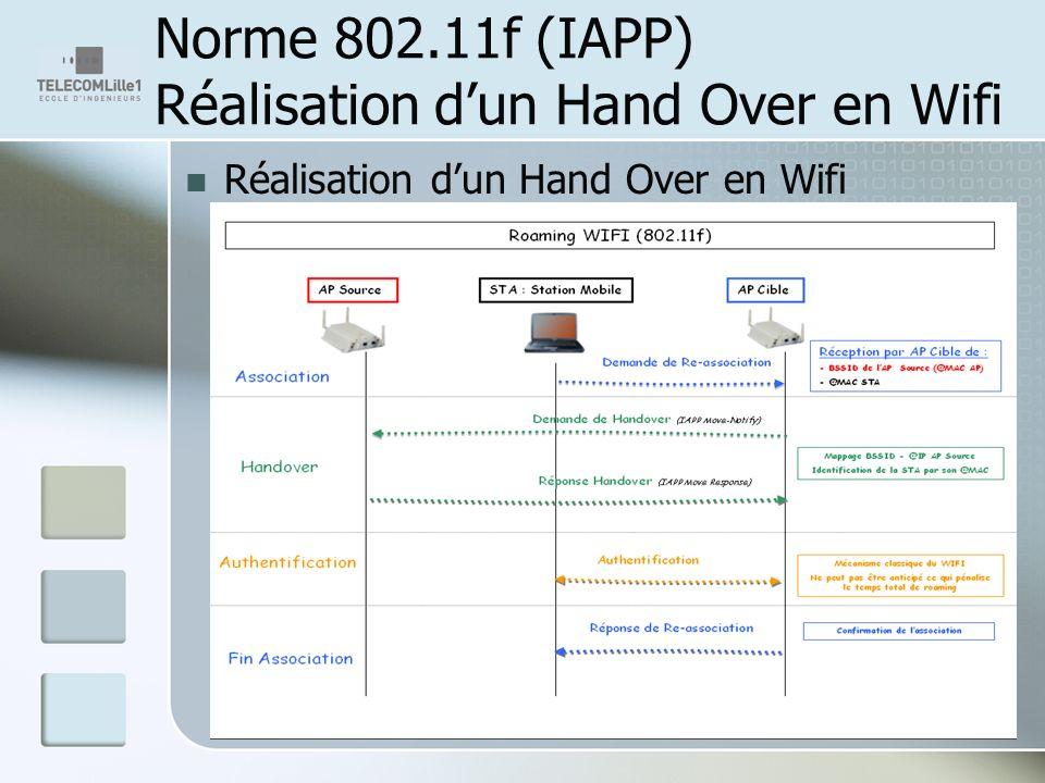 Norme 802.11f (IAPP) Réalisation dun Hand Over en Wifi Réalisation dun Hand Over en Wifi