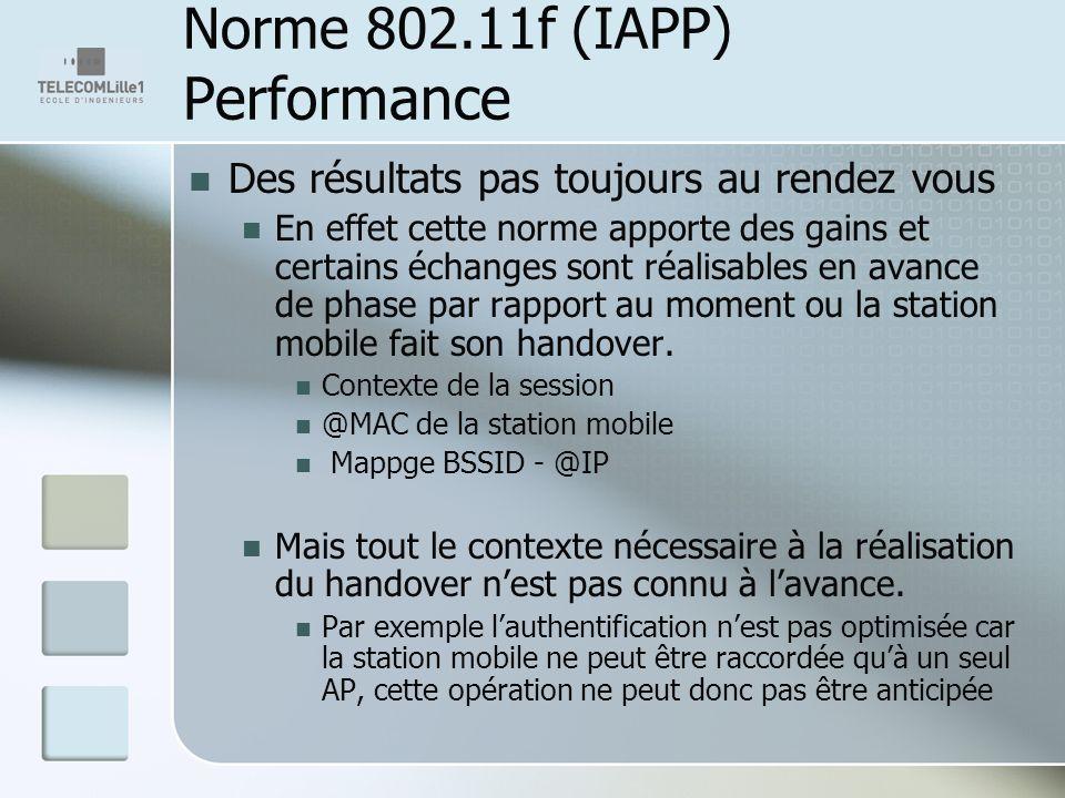 Norme 802.11f (IAPP) Performance Des résultats pas toujours au rendez vous En effet cette norme apporte des gains et certains échanges sont réalisables en avance de phase par rapport au moment ou la station mobile fait son handover.