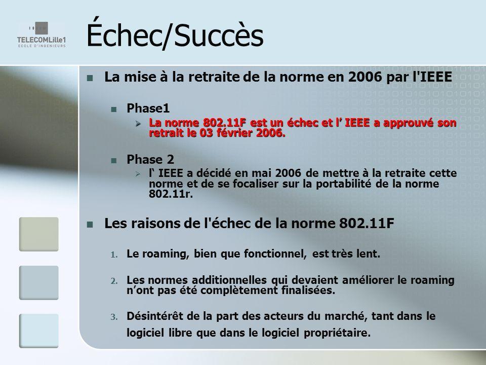 Échec/Succès La mise à la retraite de la norme en 2006 par l'IEEE Phase1 La norme 802.11F est un échec et l IEEE a approuvé son retrait le 03 février