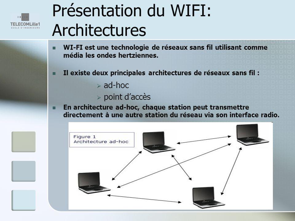 Présentation du WIFI: Architectures WI-FI est une technologie de réseaux sans fil utilisant comme média les ondes hertziennes. Il existe deux principa