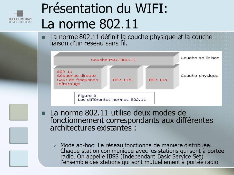 Présentation du WIFI: La norme 802.11 La norme 802.11 définit la couche physique et la couche liaison dun réseau sans fil. La norme 802.11 utilise deu