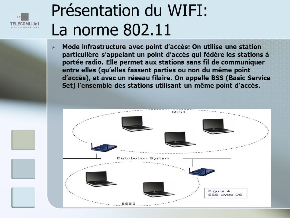 Présentation du WIFI: La norme 802.11 Mode infrastructure avec point daccès: On utilise une station particulière sappelant un point daccès qui fédère