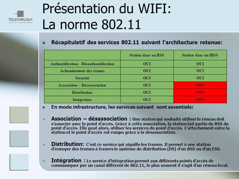 Présentation du WIFI: La norme 802.11 Récapitulatif des services 802.11 suivant larchitecture retenue: En mode infrastructure, les services suivant sont essentiels: Association – désassociation : Une station qui souhaite utiliser le réseau doit sassocier avec le point daccès.