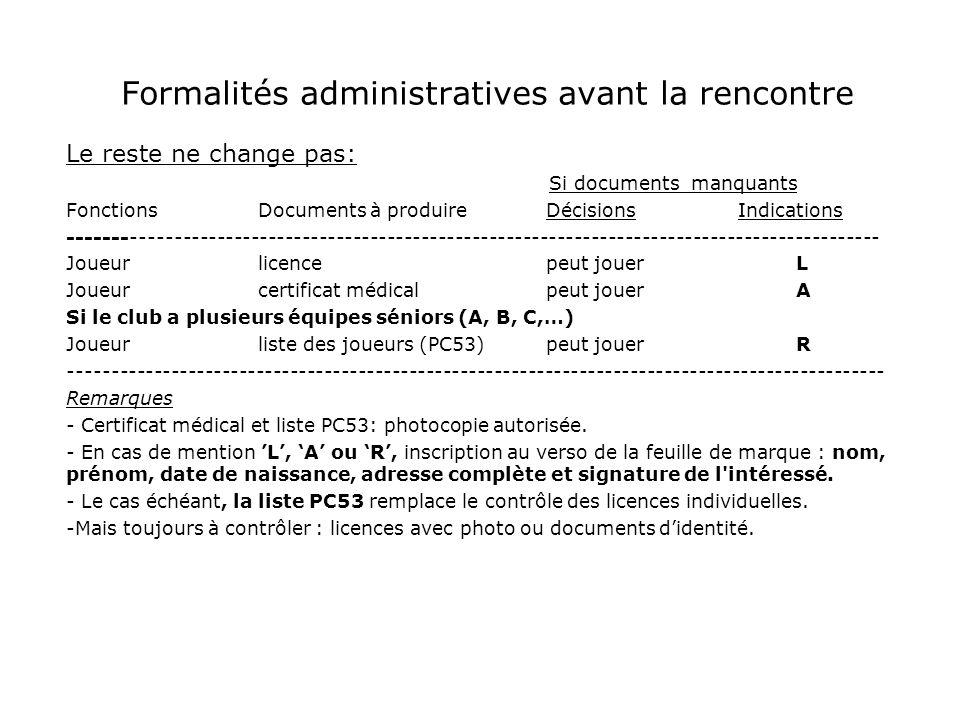 Formalités administratives avant la rencontre Le reste ne change pas: Si documents manquants FonctionsDocuments à produireDécisions Indications ------