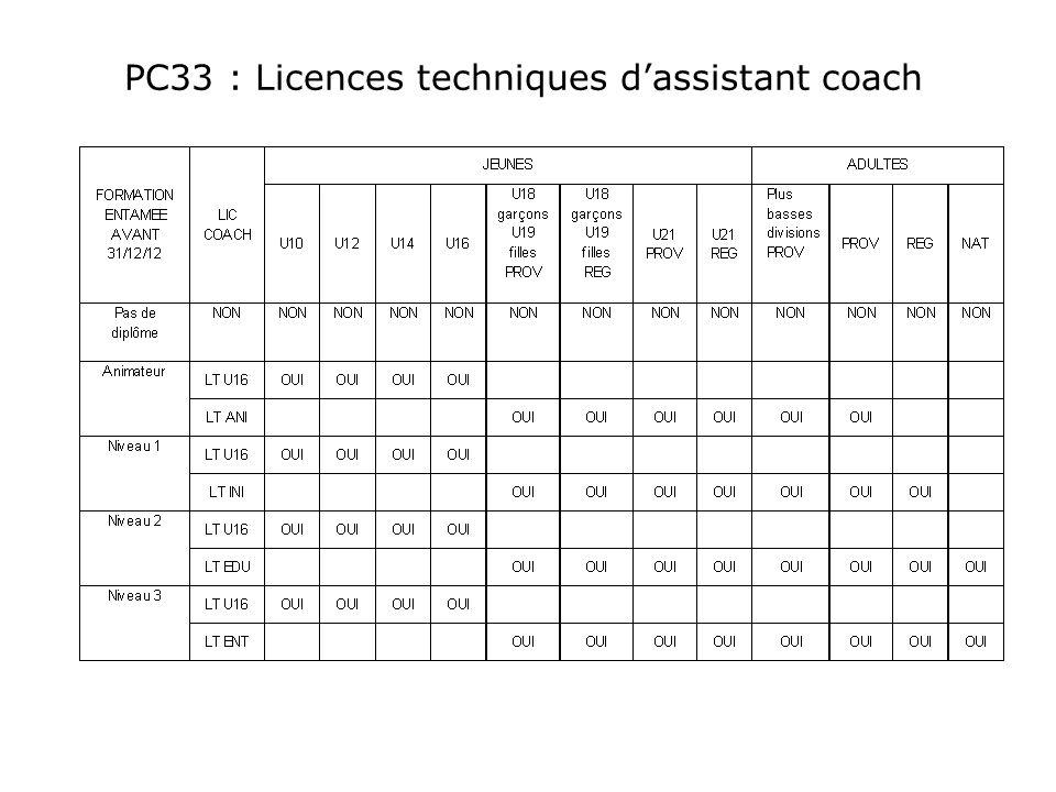 PC33 : Licences techniques dassistant coach
