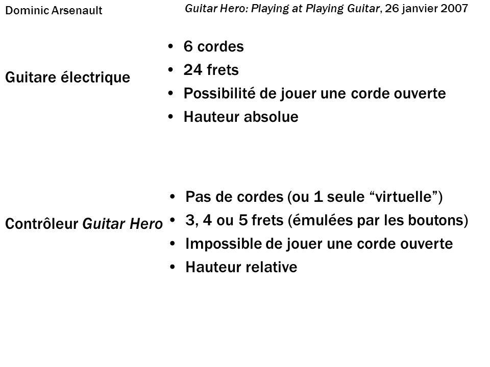 6 cordes 24 frets Possibilité de jouer une corde ouverte Hauteur absolue Pas de cordes (ou 1 seule virtuelle) 3, 4 ou 5 frets (émulées par les boutons