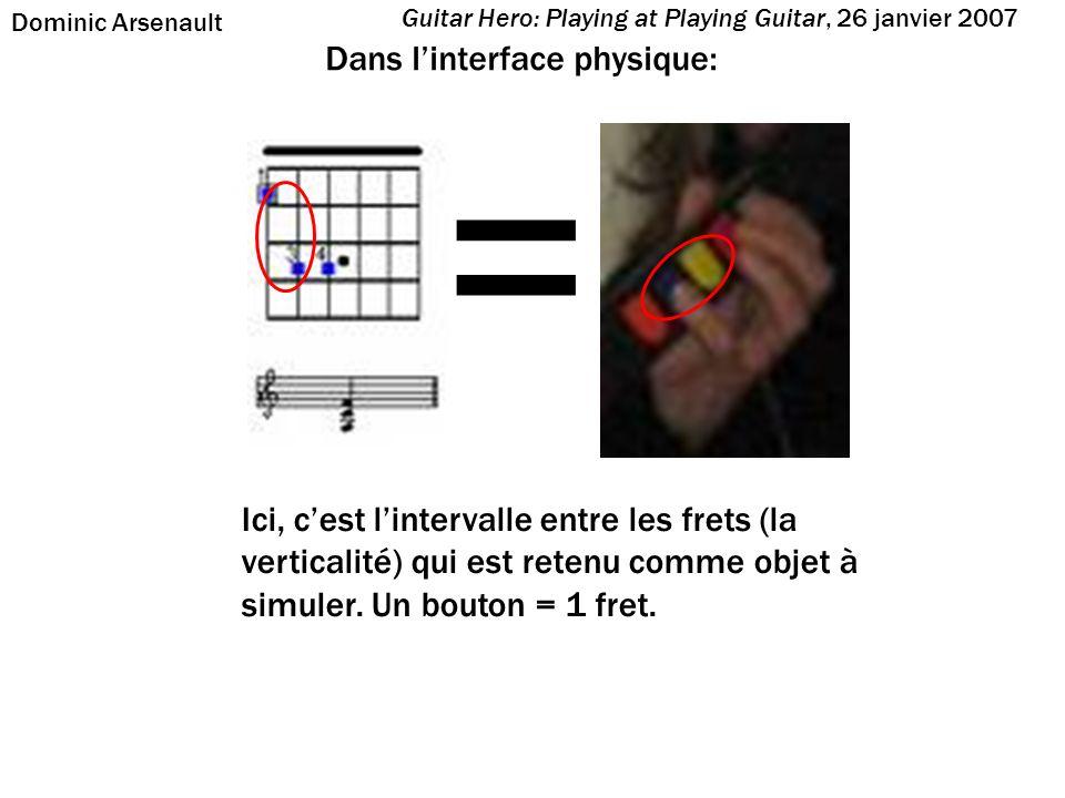 = Ici, cest lintervalle entre les frets (la verticalité) qui est retenu comme objet à simuler. Un bouton = 1 fret. Dans linterface physique: Guitar He