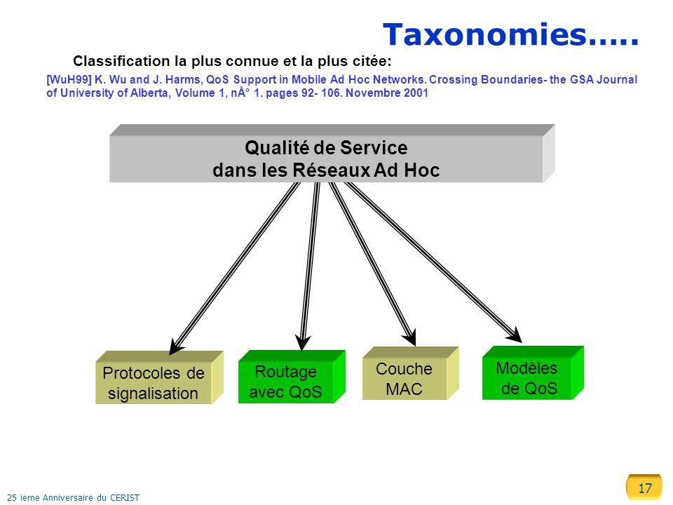 17 25 ieme Anniversaire du CERIST Taxonomies….. Couche MAC Protocoles de signalisation Routage avec QoS [WuH99] K. Wu and J. Harms, QoS Support in Mob