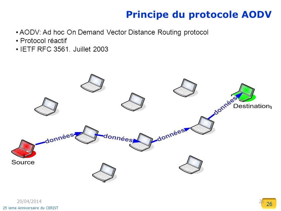 26 25 ieme Anniversaire du CERIST 20/04/2014 26 Principe du protocole AODV AODV: Ad hoc On Demand Vector Distance Routing protocol Protocol réactif IE