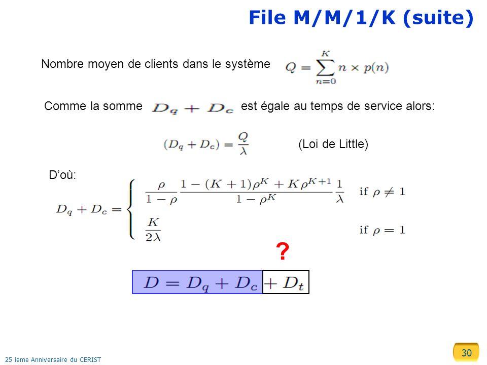 30 25 ieme Anniversaire du CERIST File M/M/1/K (suite) Nombre moyen de clients dans le système Comme la somme est égale au temps de service alors: Doù