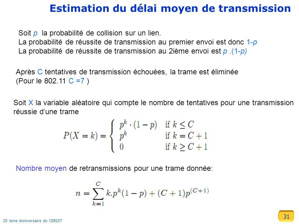31 25 ieme Anniversaire du CERIST Estimation du délai moyen de transmission Soit p la probabilité de collision sur un lien. La probabilité de réussite