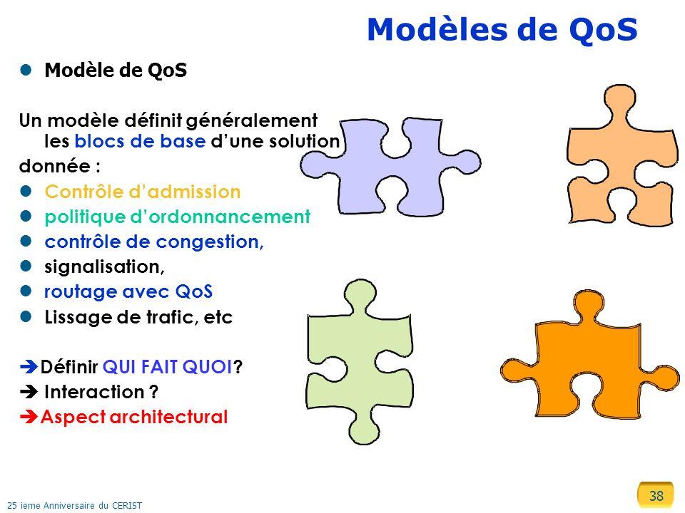 38 25 ieme Anniversaire du CERIST Modèles de QoS Modèle de QoS Un modèle définit généralement les blocs de base dune solution donnée : Contrôle dadmis