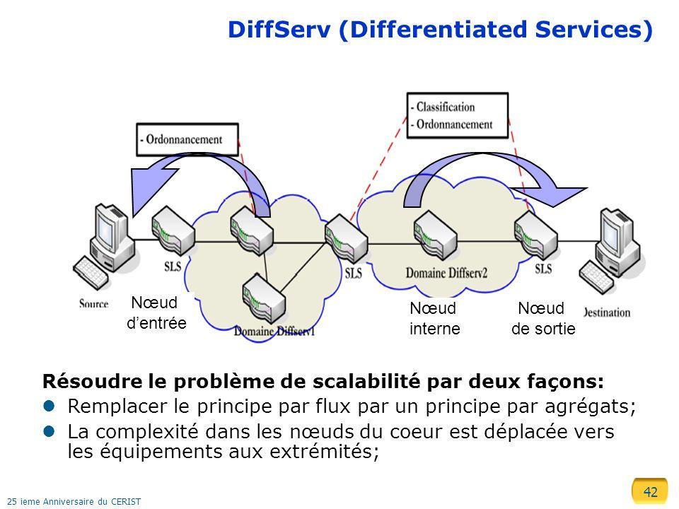 42 25 ieme Anniversaire du CERIST DiffServ (Differentiated Services) Résoudre le problème de scalabilité par deux façons: Remplacer le principe par fl