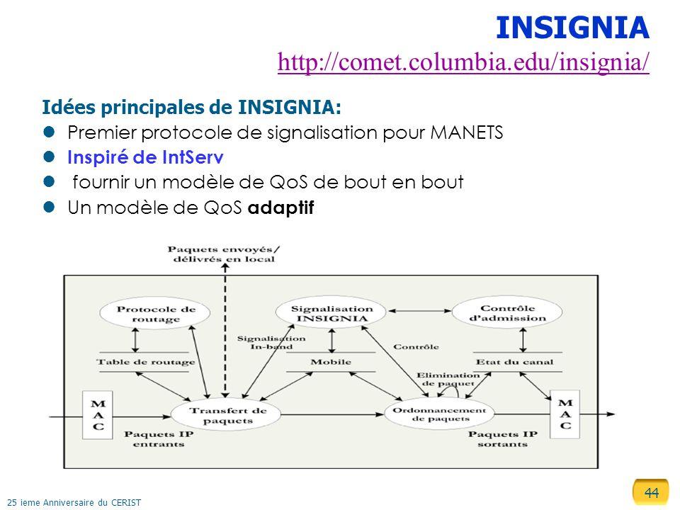44 25 ieme Anniversaire du CERIST INSIGNIA http://comet.columbia.edu/insignia/ http://comet.columbia.edu/insignia/ Idées principales de INSIGNIA: Premier protocole de signalisation pour MANETS Inspiré de IntServ fournir un modèle de QoS de bout en bout Un modèle de QoS adaptif