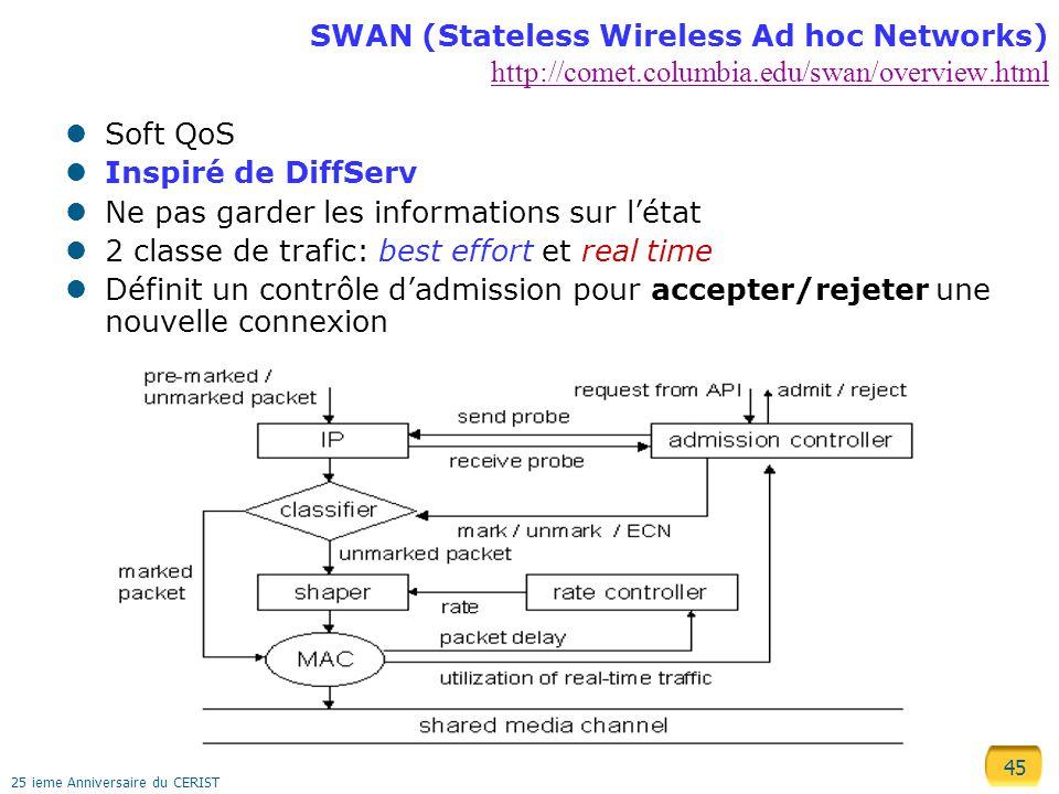 45 25 ieme Anniversaire du CERIST SWAN (Stateless Wireless Ad hoc Networks) http://comet.columbia.edu/swan/overview.html http://comet.columbia.edu/swan/overview.html Soft QoS Inspiré de DiffServ Ne pas garder les informations sur létat 2 classe de trafic: best effort et real time Définit un contrôle dadmission pour accepter/rejeter une nouvelle connexion
