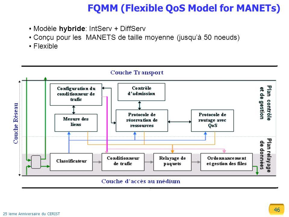 46 25 ieme Anniversaire du CERIST FQMM (Flexible QoS Model for MANETs) Modèle hybride: IntServ + DiffServ Conçu pour les MANETS de taille moyenne (jus