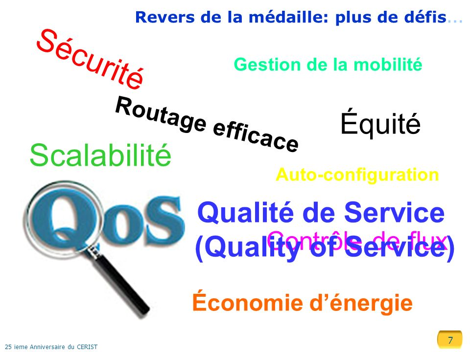 38 25 ieme Anniversaire du CERIST Modèles de QoS Modèle de QoS Un modèle définit généralement les blocs de base dune solution donnée : Contrôle dadmission politique dordonnancement contrôle de congestion, signalisation, routage avec QoS Lissage de trafic, etc Définir QUI FAIT QUOI.