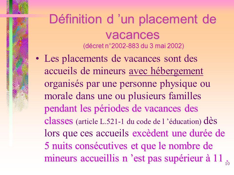 10 Définition d un placement de vacances Définition d un placement de vacances (décret n°2002-883 du 3 mai 2002) pendant les périodes de vacances des