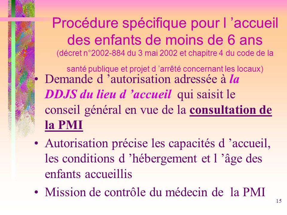 15 Procédure spécifique pour l accueil des enfants de moins de 6 ans Procédure spécifique pour l accueil des enfants de moins de 6 ans (décret n°2002-
