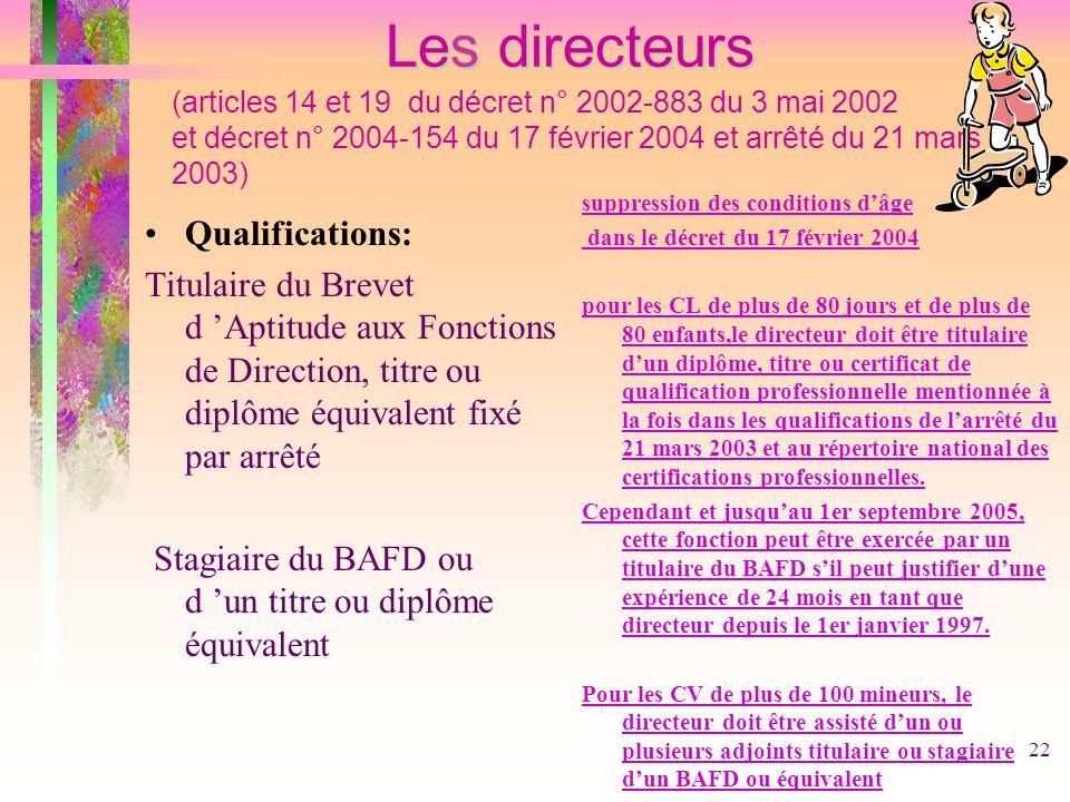 22 Les directeurs Les directeurs (articles 14 et 19 du décret n° 2002-883 du 3 mai 2002 et décret n° 2004-154 du 17 février 2004 et arrêté du 21 mars