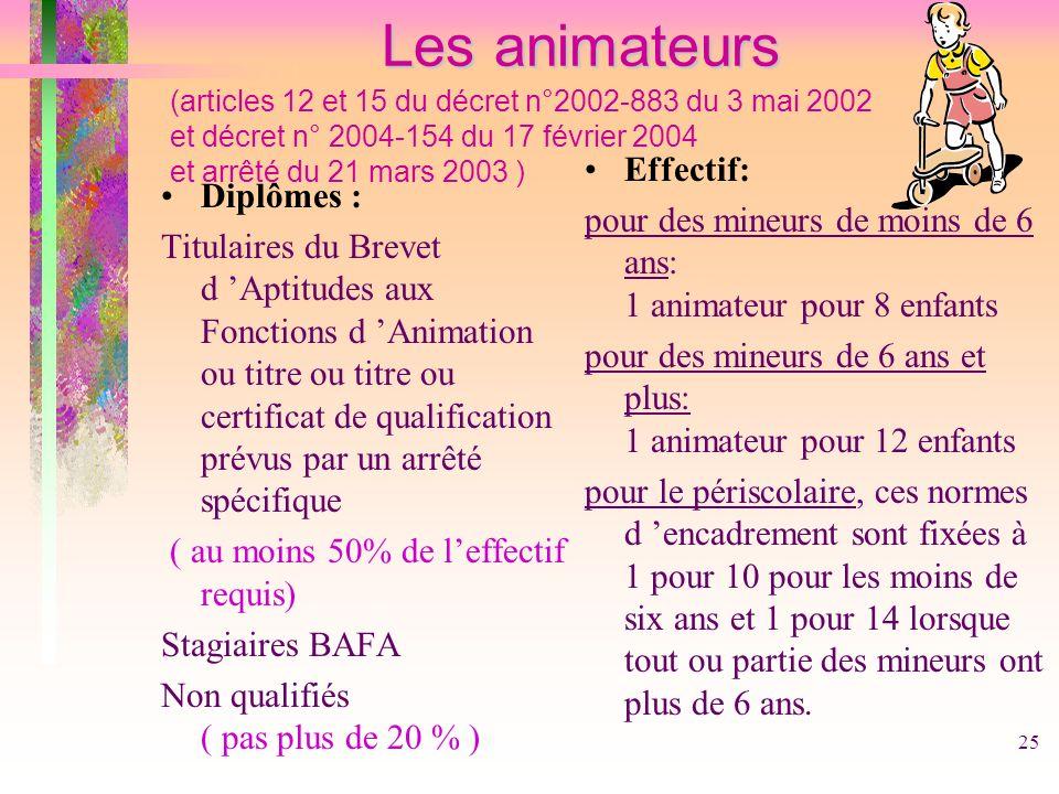 25 Les animateurs Les animateurs (articles 12 et 15 du décret n°2002-883 du 3 mai 2002 et décret n° 2004-154 du 17 février 2004 et arrêté du 21 mars 2
