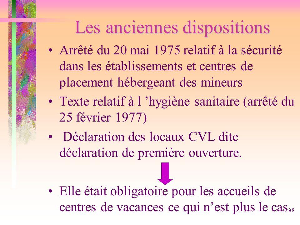 38 Les anciennes dispositions Arrêté du 20 mai 1975 relatif à la sécurité dans les établissements et centres de placement hébergeant des mineurs Texte