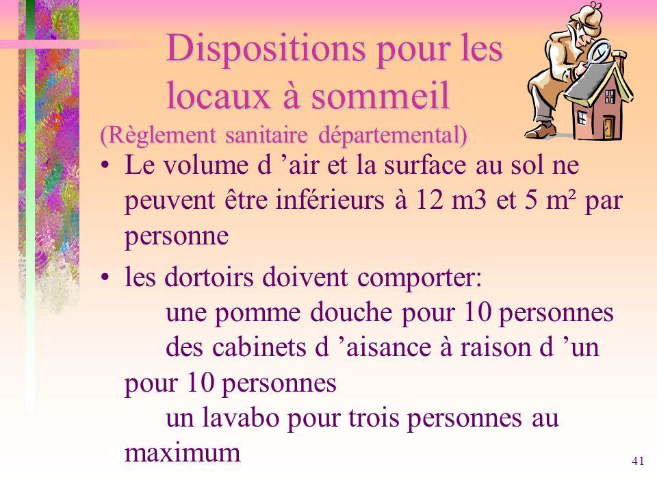 41 Dispositions pour les locaux à sommeil (Règlement sanitaire départemental) Le volume d air et la surface au sol ne peuvent être inférieurs à 12 m3