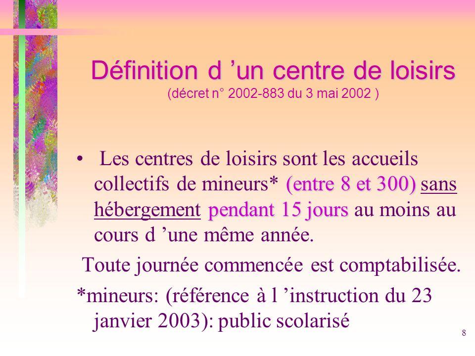 8 Définition d un centre de loisirs Définition d un centre de loisirs (décret n° 2002-883 du 3 mai 2002 ) (entre 8 et 300) pendant 15 jours Les centre