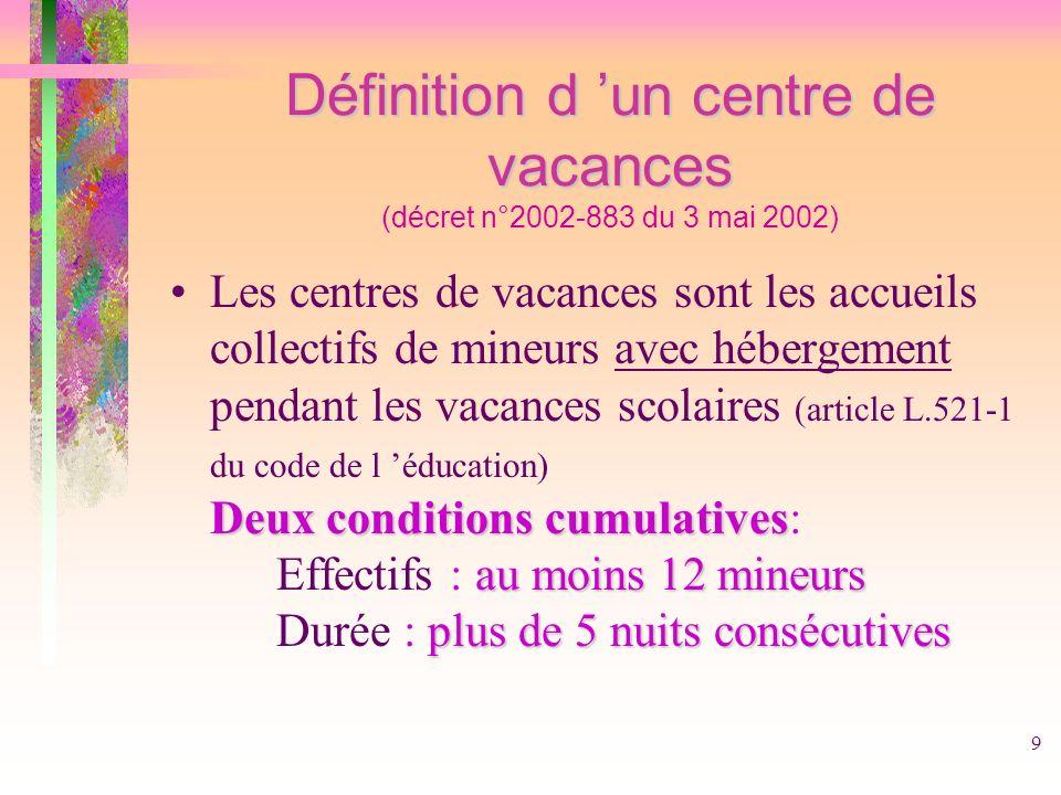 9 Définition d un centre de vacances Définition d un centre de vacances (décret n°2002-883 du 3 mai 2002) Deux conditions cumulatives au moins 12 mine