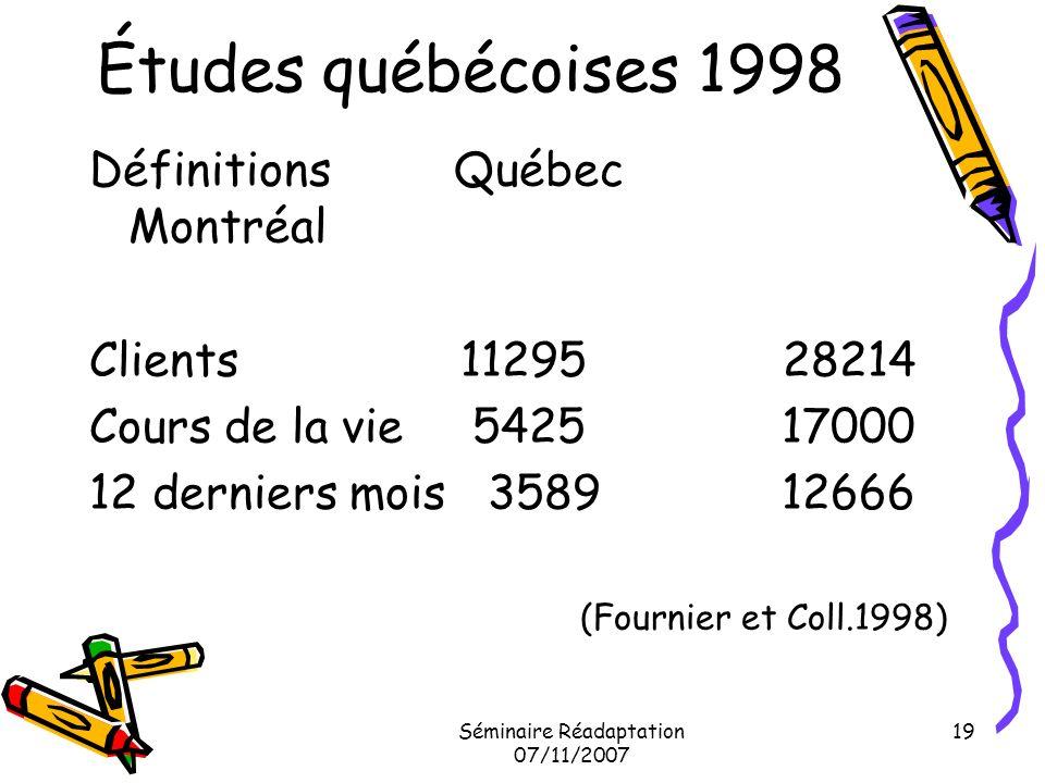 Séminaire Réadaptation 07/11/2007 19 Études québécoises 1998 Définitions Québec Montréal Clients 11295 28214 Cours de la vie 5425 17000 12 derniers mo