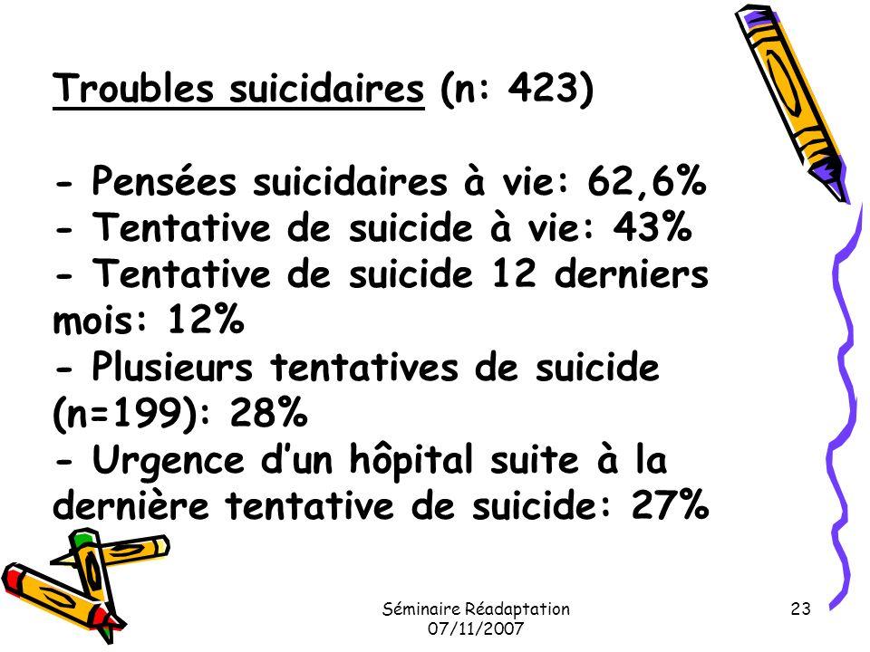 Séminaire Réadaptation 07/11/2007 23 Troubles suicidaires (n: 423) - Pensées suicidaires à vie: 62,6% - Tentative de suicide à vie: 43% - Tentative de