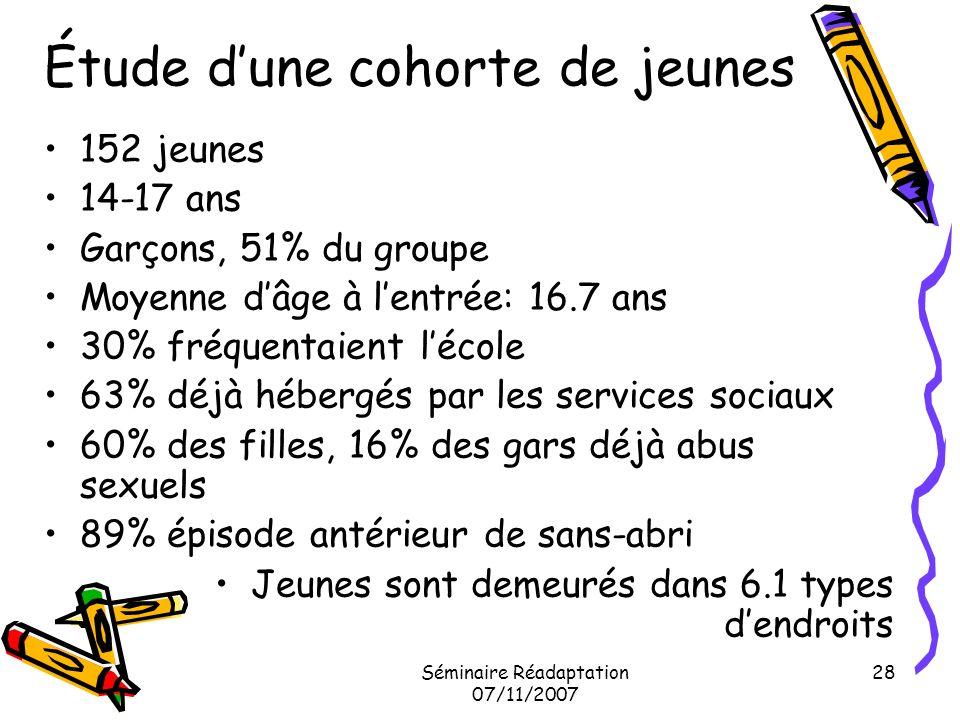 Séminaire Réadaptation 07/11/2007 28 Étude dune cohorte de jeunes 152 jeunes 14-17 ans Garçons, 51% du groupe Moyenne dâge à lentrée: 16.7 ans 30% fré