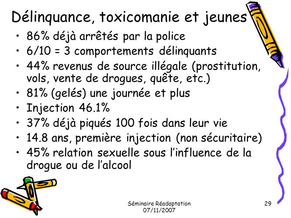 Séminaire Réadaptation 07/11/2007 29 Délinquance, toxicomanie et jeunes 86% déjà arrêtés par la police 6/10 = 3 comportements délinquants 44% revenus