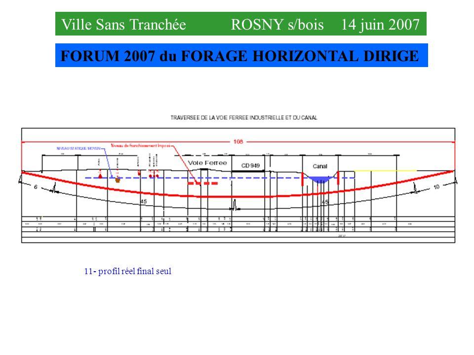 FORUM 2007 du FORAGE HORIZONTAL DIRIGE Ville Sans Tranchée ROSNY s/bois 14 juin 2007 11- profil réel final seul