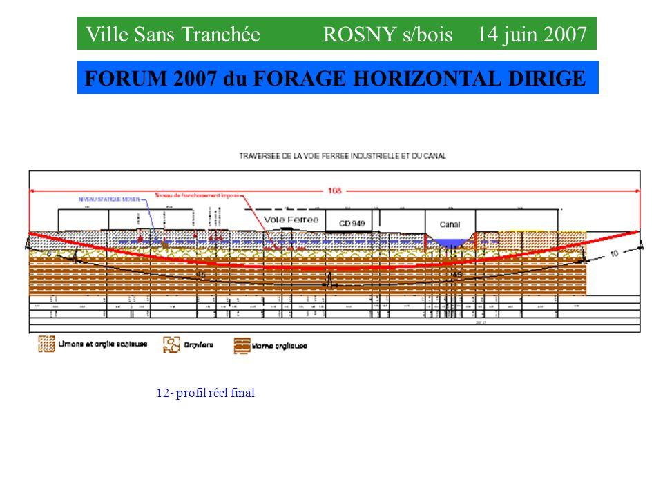 FORUM 2007 du FORAGE HORIZONTAL DIRIGE Ville Sans Tranchée ROSNY s/bois 14 juin 2007 12- profil réel final