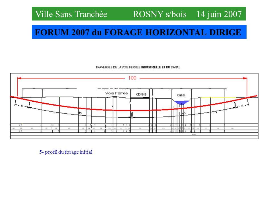 FORUM 2007 du FORAGE HORIZONTAL DIRIGE Ville Sans Tranchée ROSNY s/bois 14 juin 2007 5- profil du forage initial
