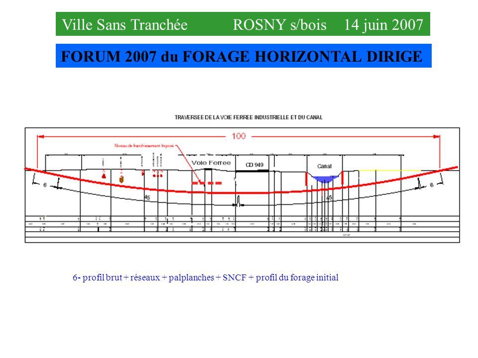 FORUM 2007 du FORAGE HORIZONTAL DIRIGE Ville Sans Tranchée ROSNY s/bois 14 juin 2007 6- profil brut + réseaux + palplanches + SNCF + profil du forage initial